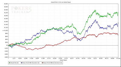 PT3 Graph.png