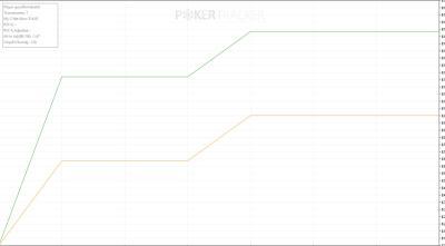 SNG graph.jpg