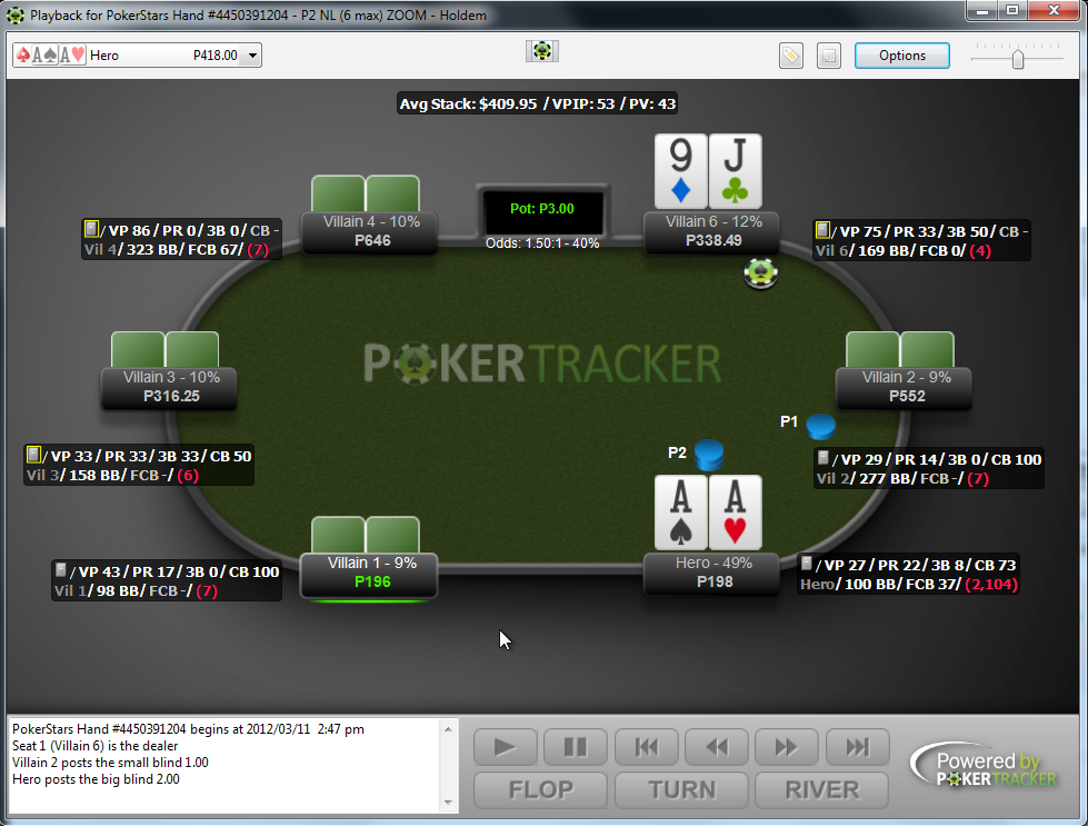 Tracker de poker pour mac casino castellane