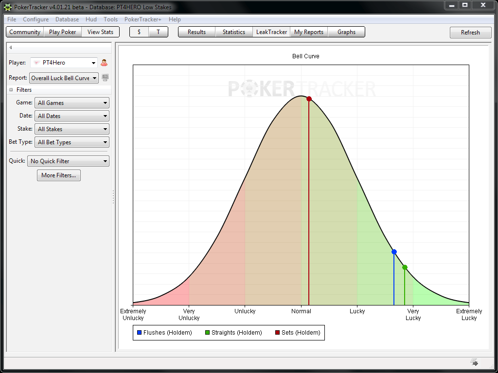 PokerTracker - Online Poker Software, Player Stats Tracking