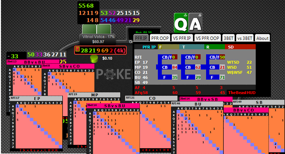 Preview of The Beast HUD by YourPokerCoach.ru