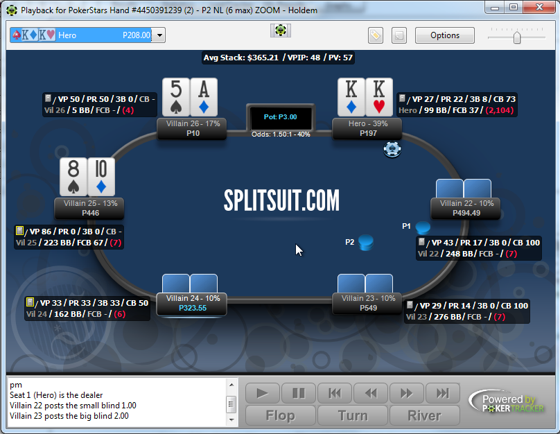 Preview of SPLITSUIT.COM PT4 Replayer by James Sweeney