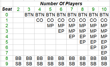 Seating Chart Poker Tracker 4
