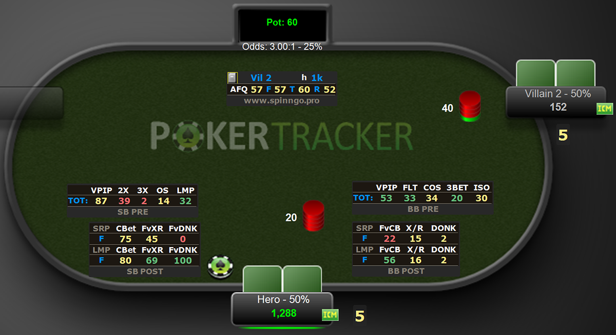 Preview of 2H SPINnGO Pro Free - Heads-Up HUD