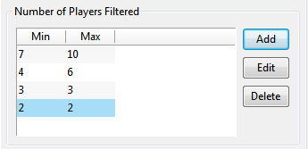 number of players PT4 filter