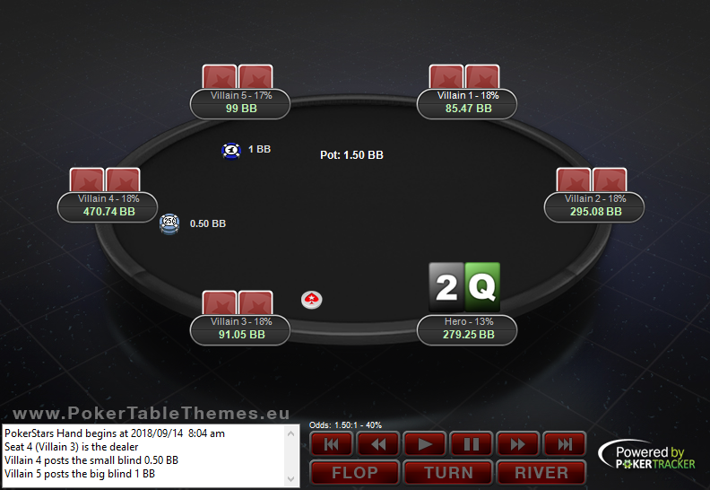 Customize Your Replayer Theme | PokerTracker